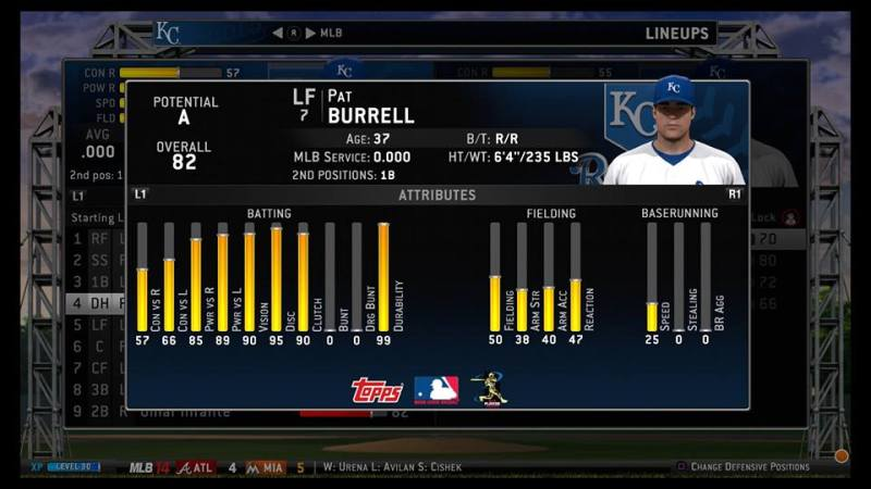 Burrellratings