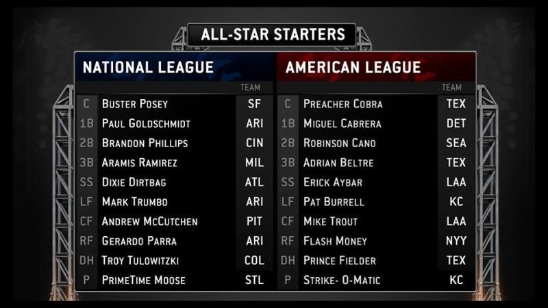 Allstar Lineup